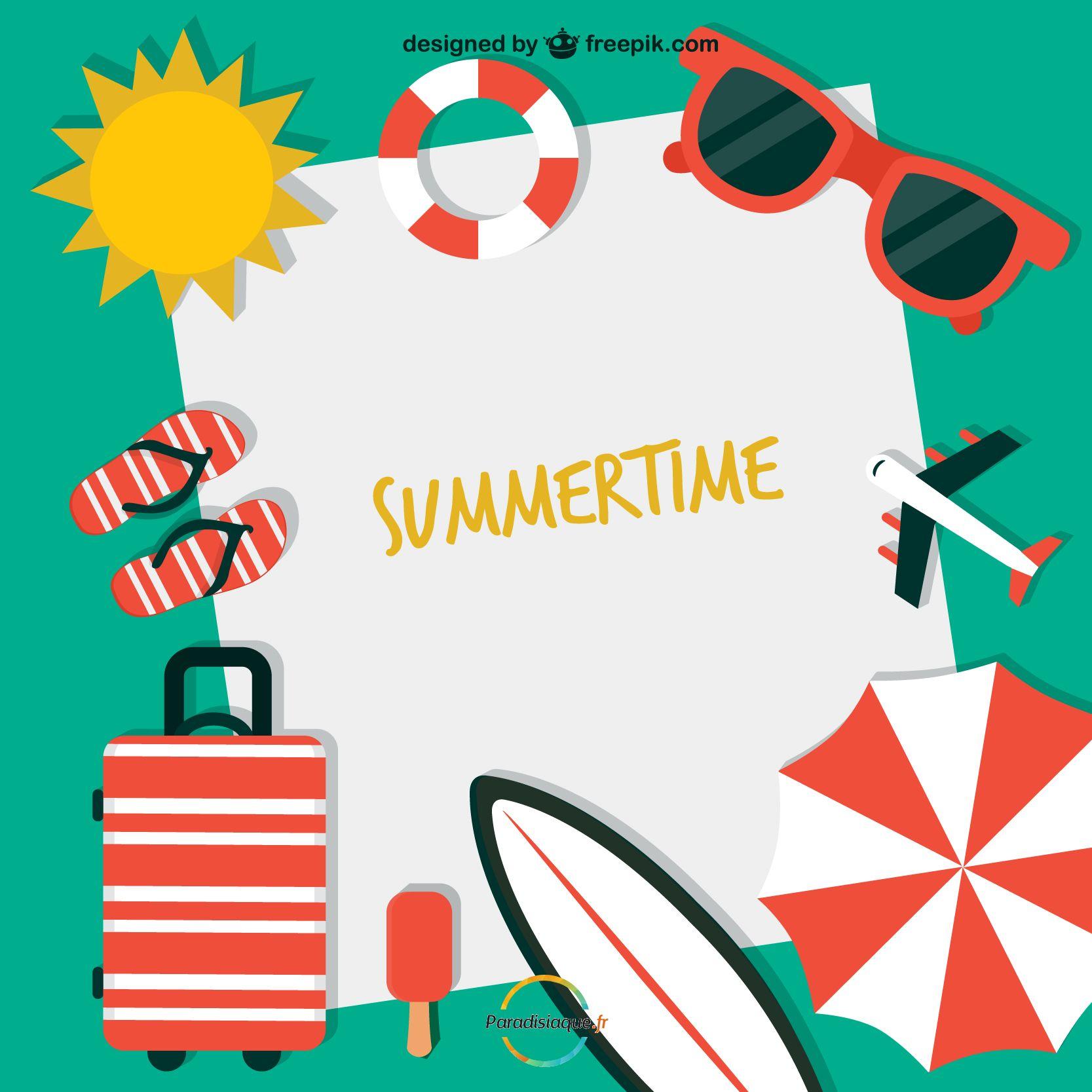 Créer un album photo de vos vacances